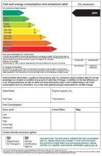 Car energy label