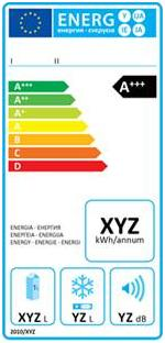 Energy information label